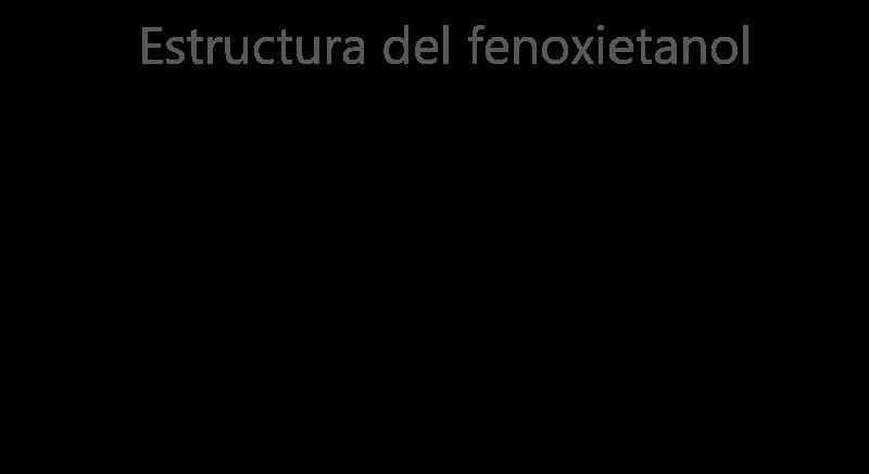 Estructura quimica del fenoxietanol