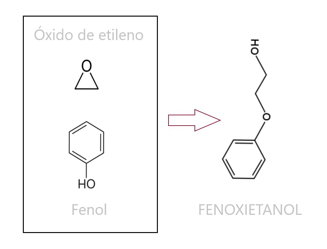 Sintesis del fenoxietanol a partir de fenol y oxido de etileno