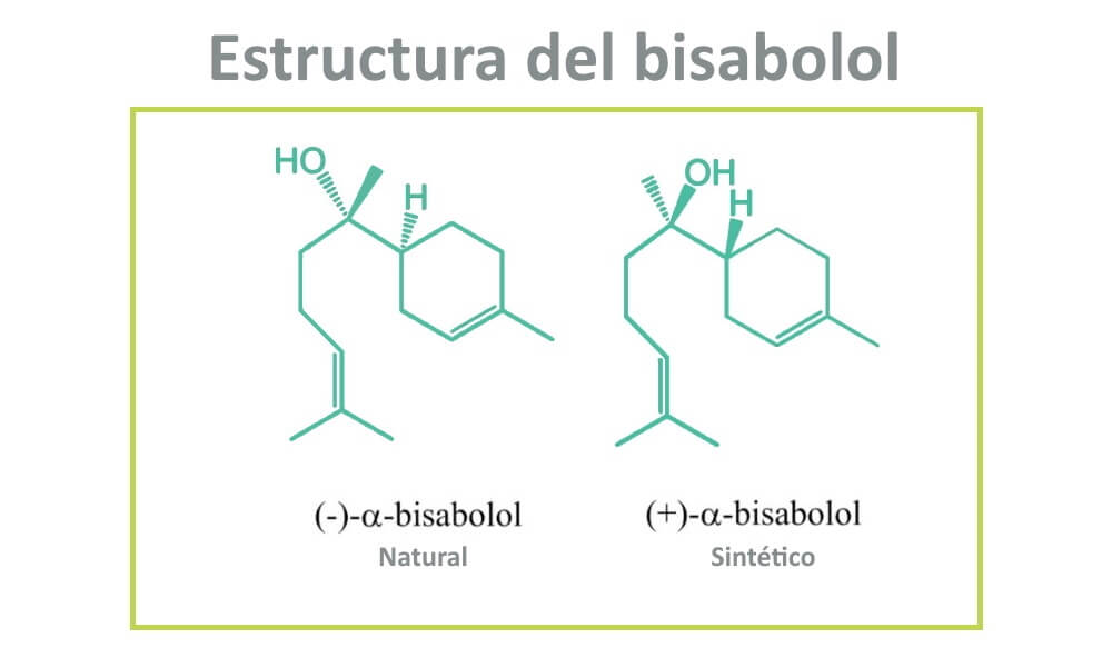 Estructura quimica del bisabolol natural y sintetico
