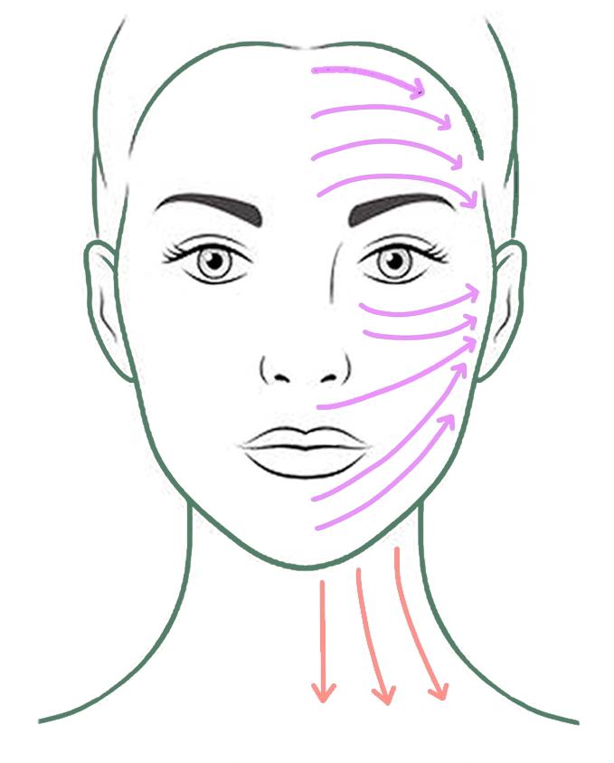 Como realizar el masaje guasha