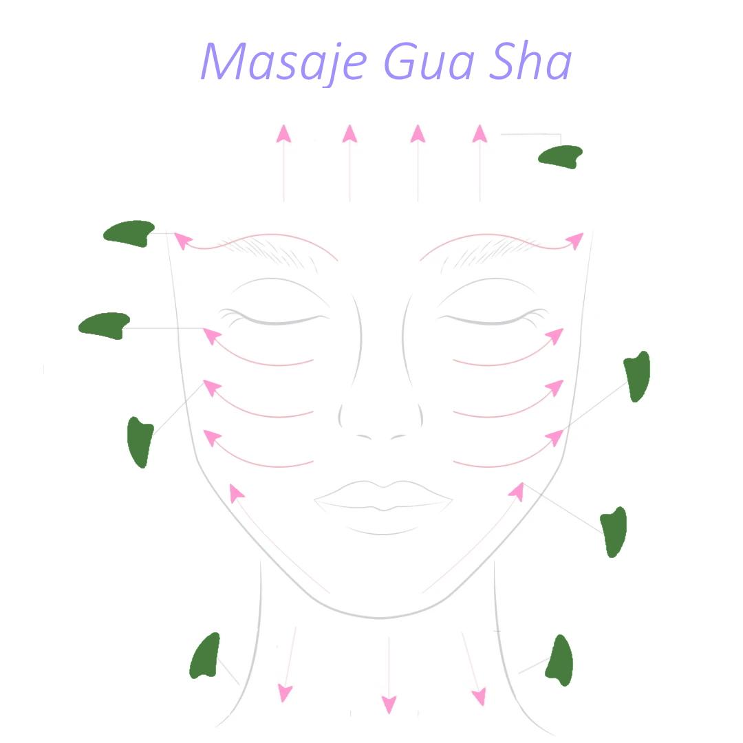 Como realizar masaje Gua Sha
